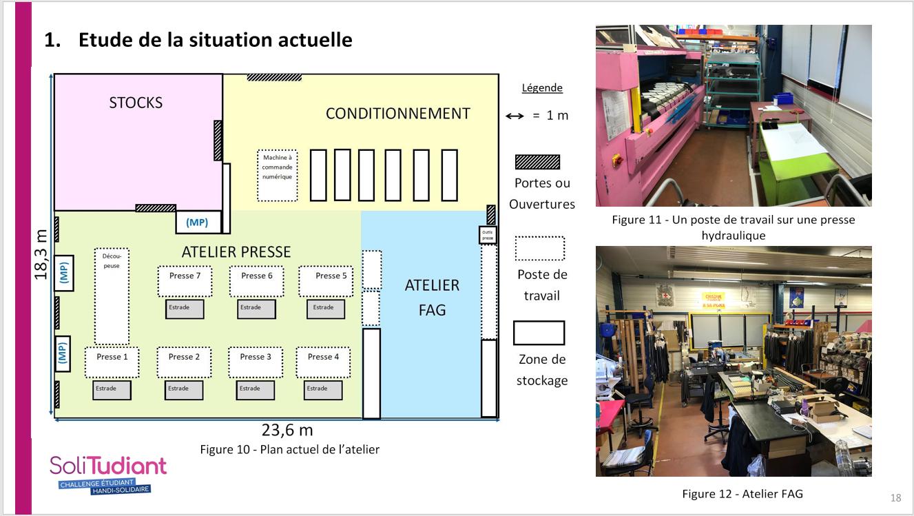 8.configuration atelier actuel